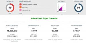 Adobe Flash Player links